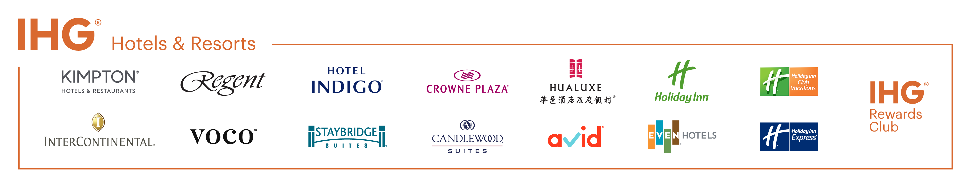 IHG Hotels & Resorts logos